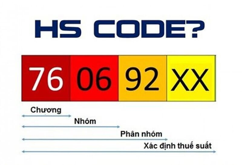 mã HS Code là gì